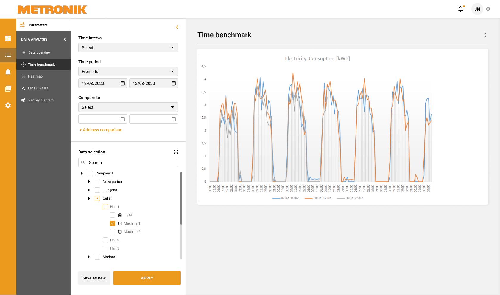 energy management_dashboard